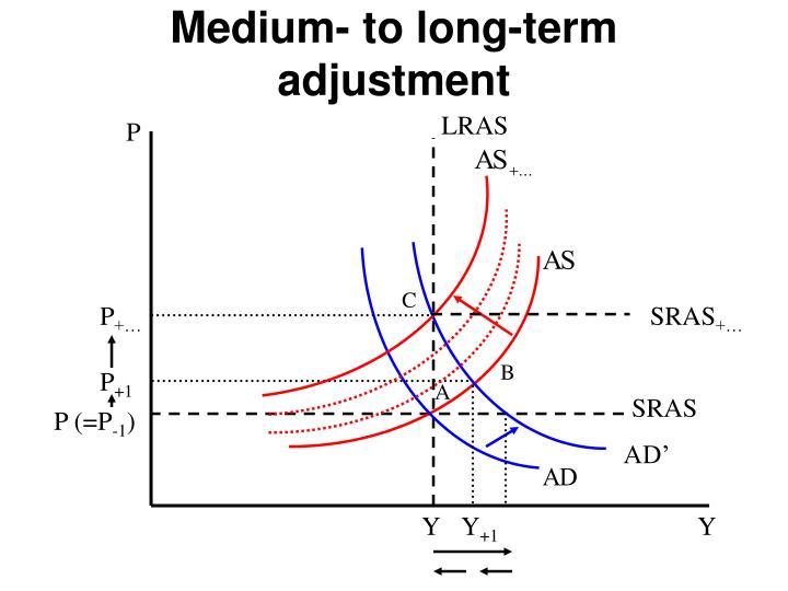 Medium- to long-term adjustment