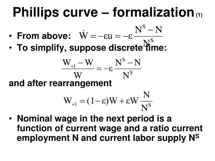 Phillips curve – formalization