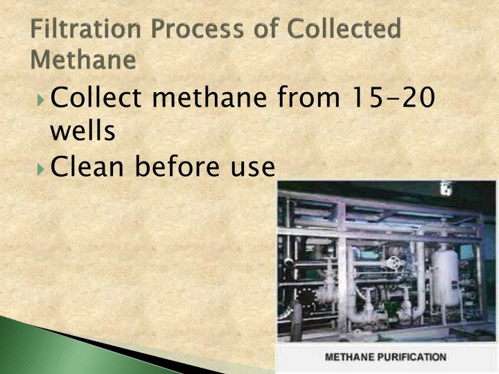 Filtration Process of Collected Methane