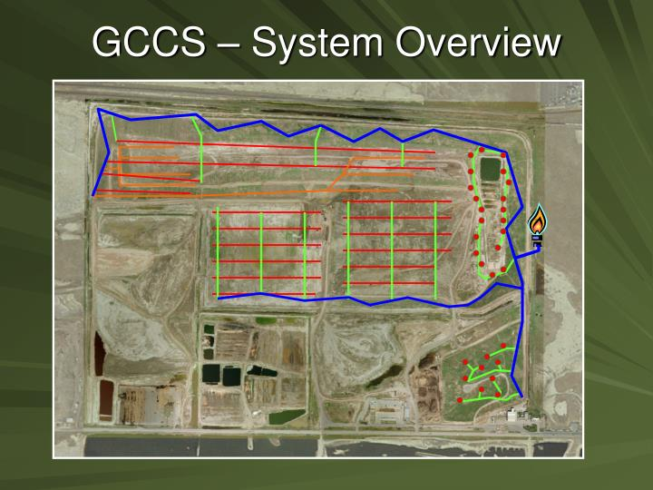 GCCS – System Overview