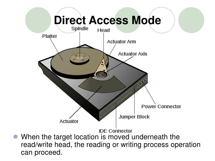 Direct Access Mode