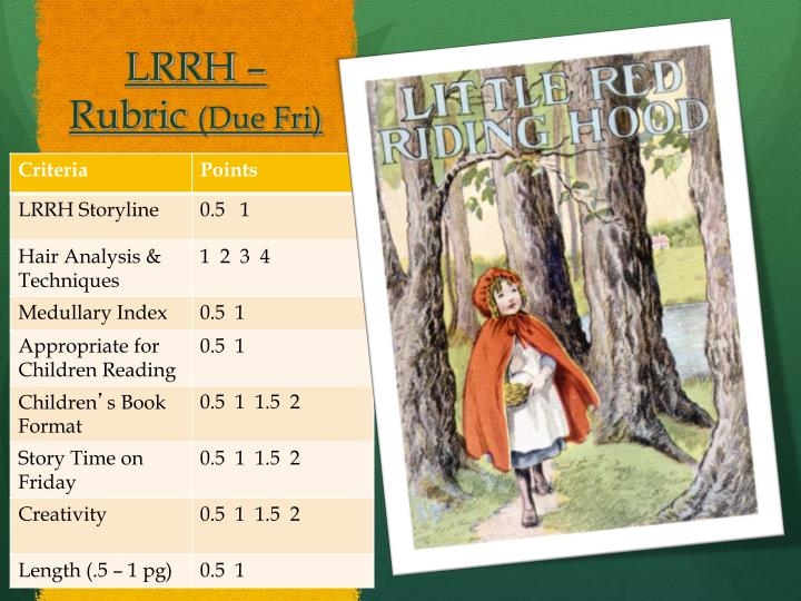 LRRH – Rubric