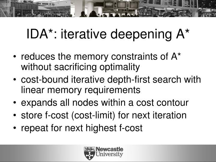 IDA*: iterative deepening A*