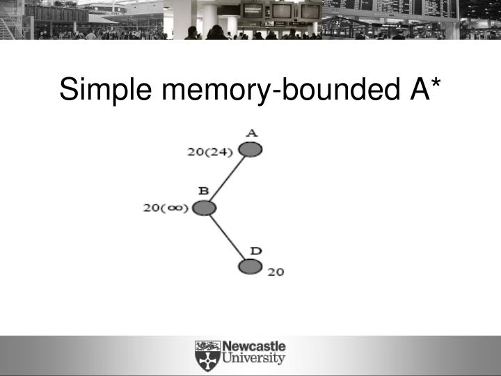 Simple memory-bounded A*