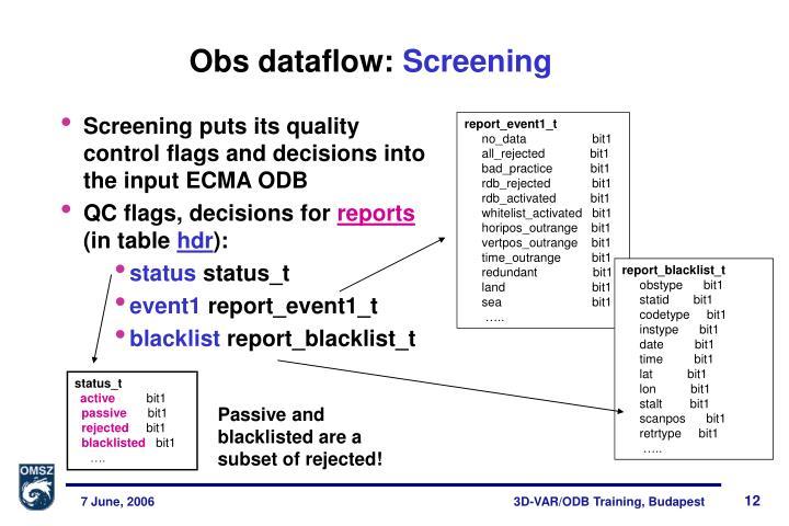 Obs dataflow: