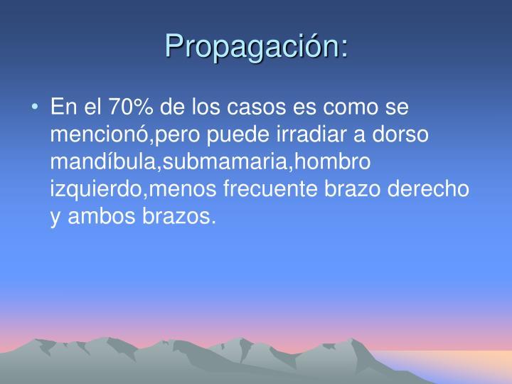 Propagación: