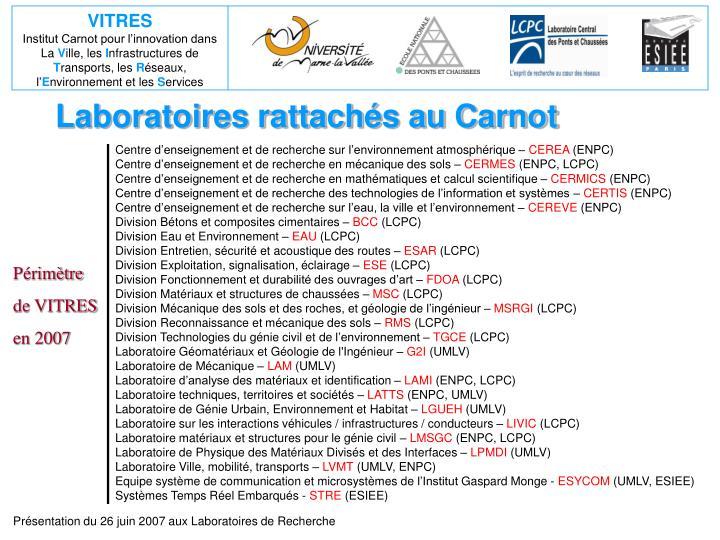 Laboratoires rattachés au Carnot