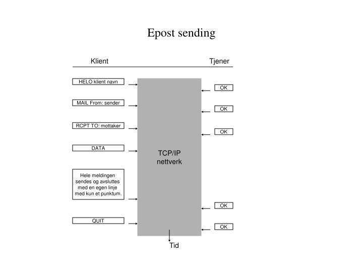 Epost sending