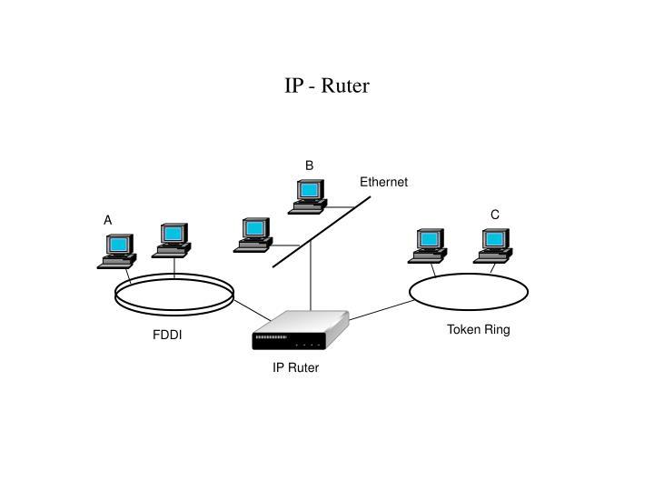 IP - Ruter