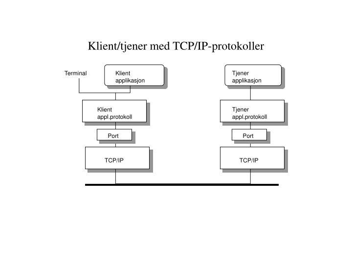 Klient/tjener med TCP/IP-protokoller
