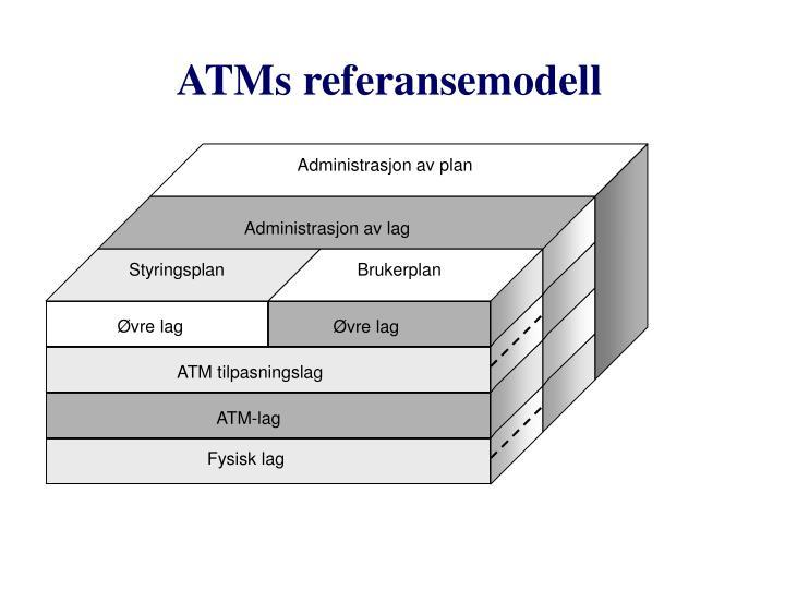 ATMs referansemodell