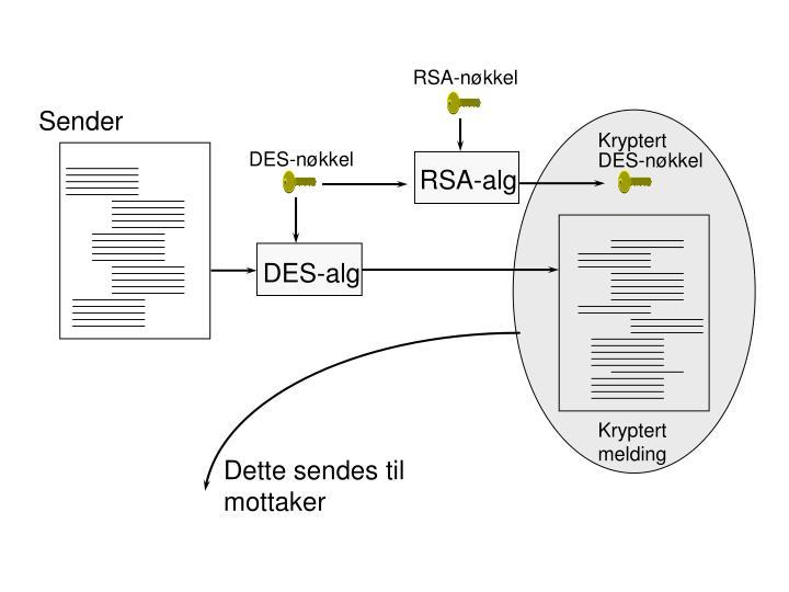 RSA-nøkkel