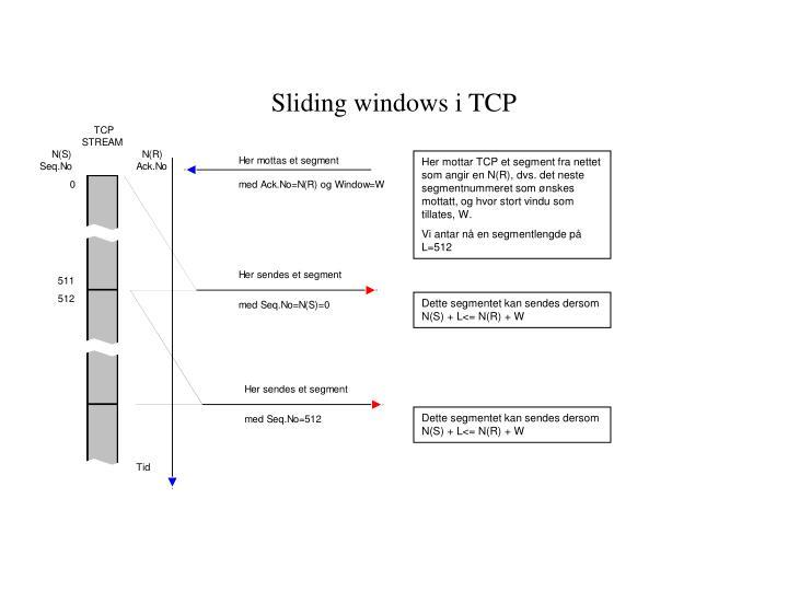 Sliding windows i TCP