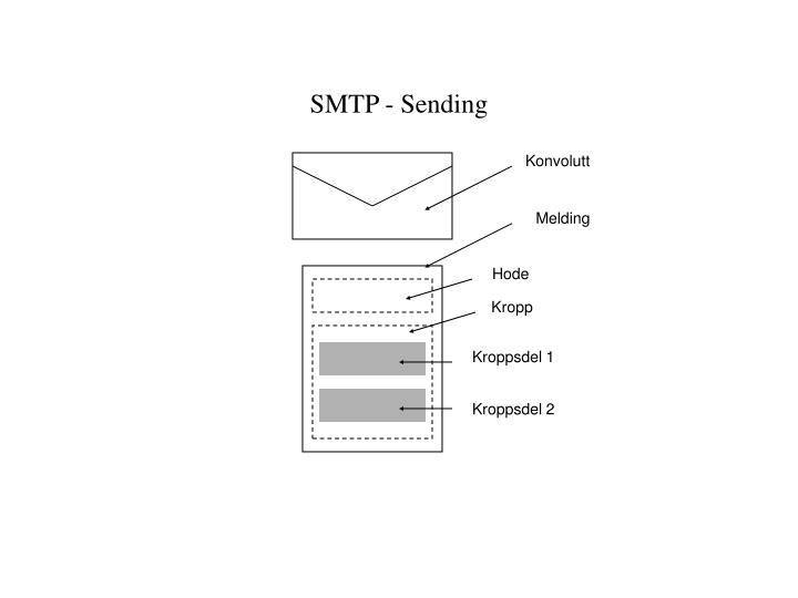SMTP - Sending