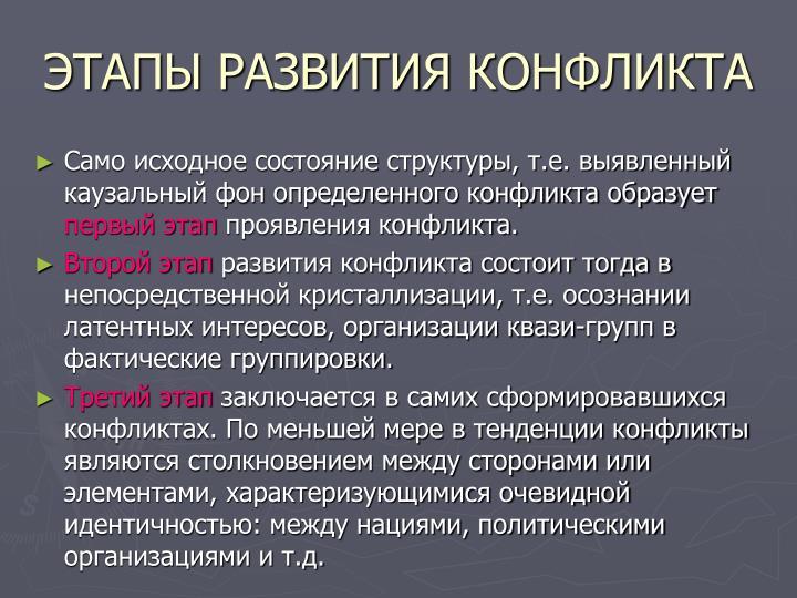 ЭТАПЫ РАЗВИТИЯ КОНФЛИКТА