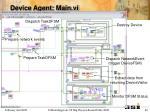 device agent main vi