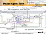 device agent task