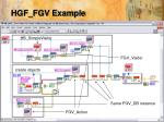 hgf fgv example
