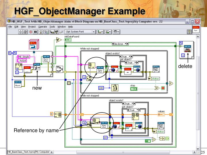 HGF_ObjectManager Example