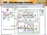 hgf objectmanager example