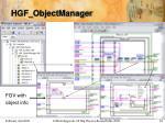 hgf objectmanager