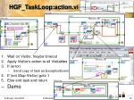 hgf taskloop action vi