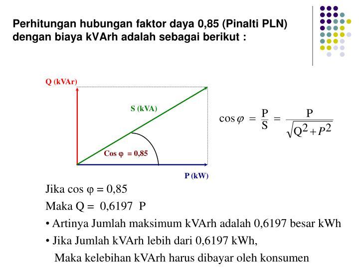 Q (kVAr)