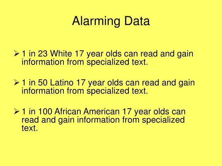 Alarming Data