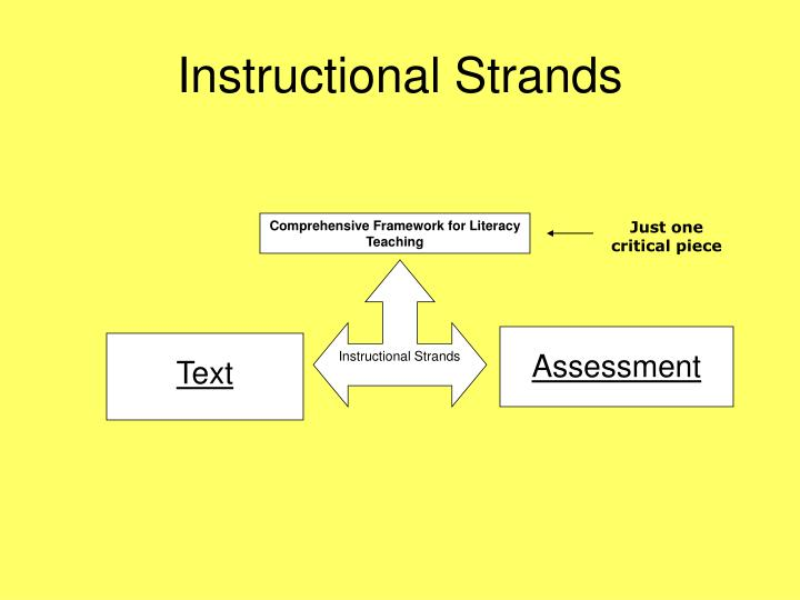 Instructional Strands