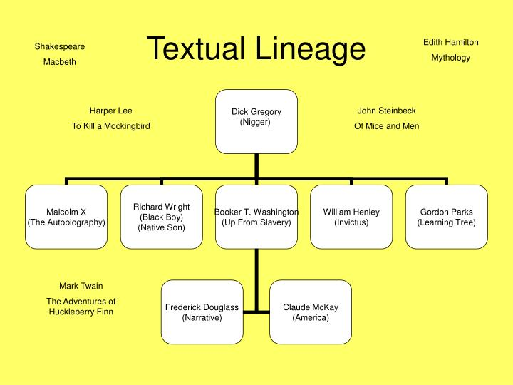 Textual Lineage