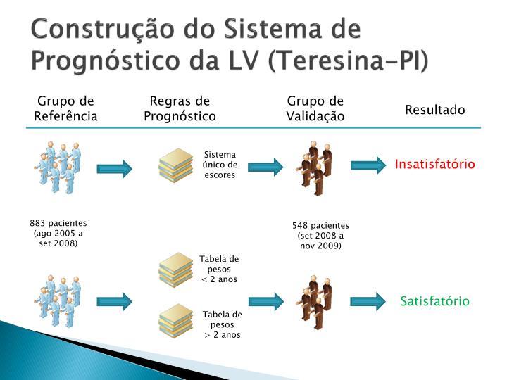 Construção do Sistema de Prognóstico da LV (Teresina-PI)