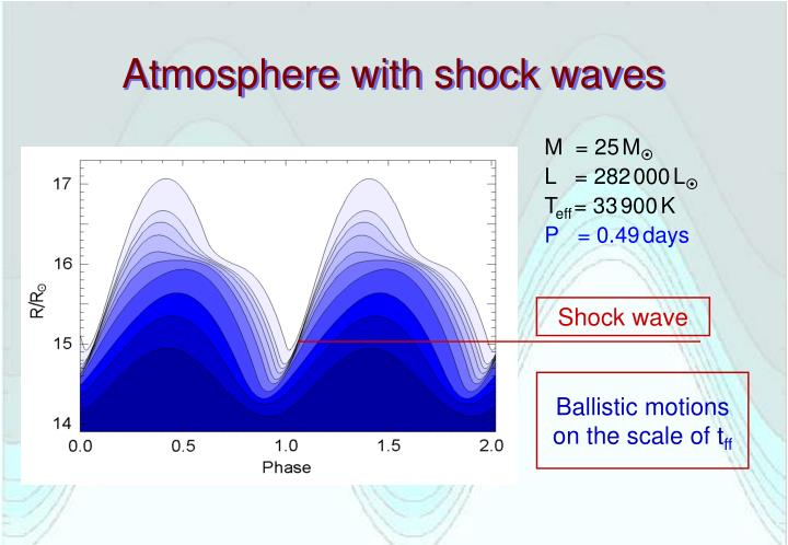Atmosphere with shock waves