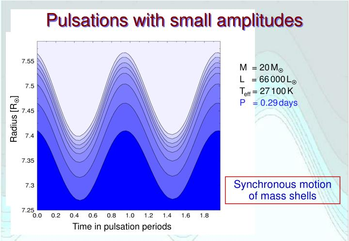 Pulsations with small amplitudes