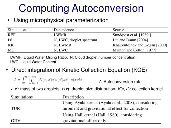 Computing Autoconversion