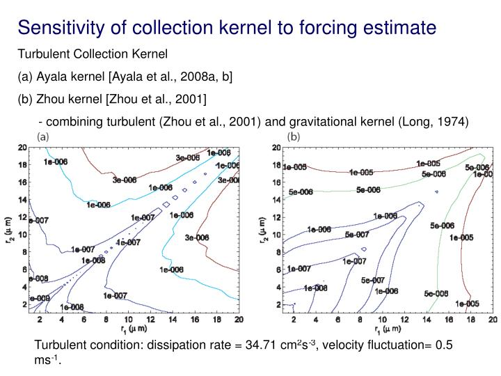 Sensitivity of collection kernel to forcing estimate