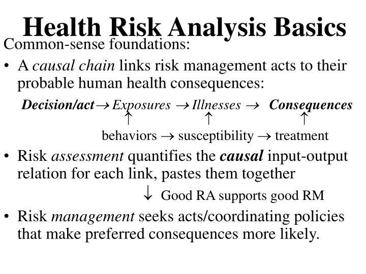 Health Risk Analysis Basics