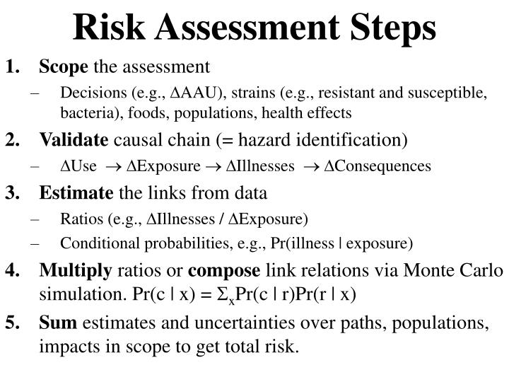 Risk Assessment Steps