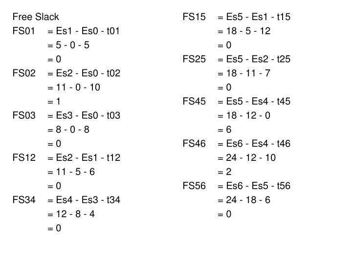 FS15= Es5 - Es1 - t15