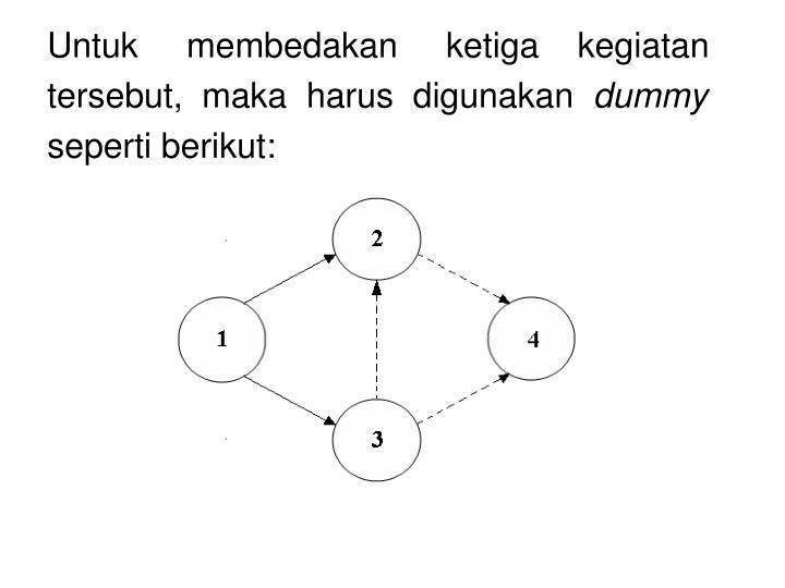 Untuk     membedakan     ketiga    kegiatan