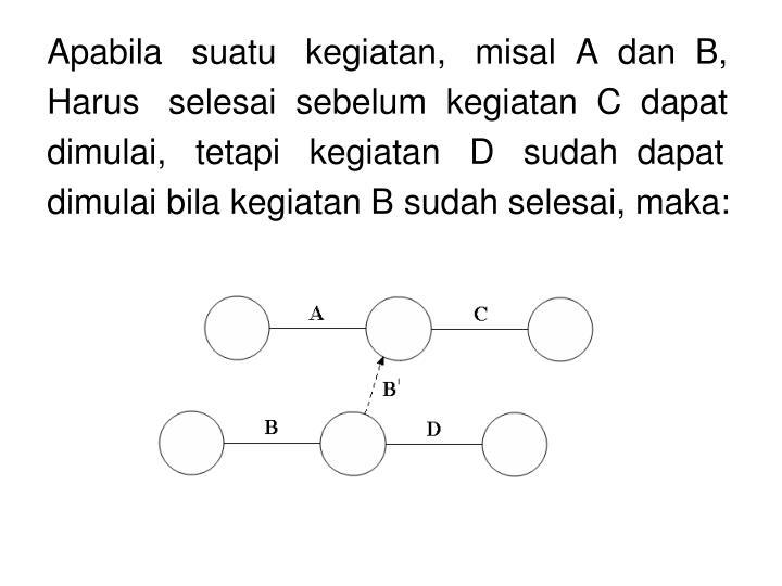 Apabila   suatu   kegiatan,   misal  A  dan  B,