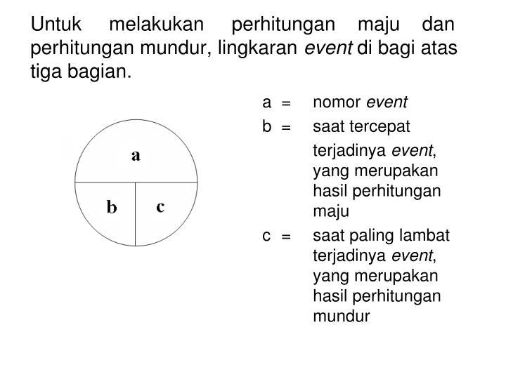 Untuk     melakukan     perhitungan    maju    dan perhitungan mundur, lingkaran