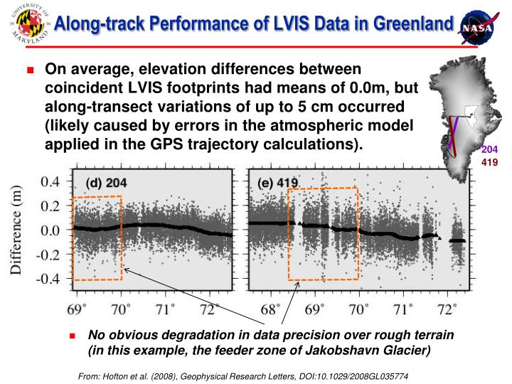 Along-track Performance of LVIS Data in Greenland