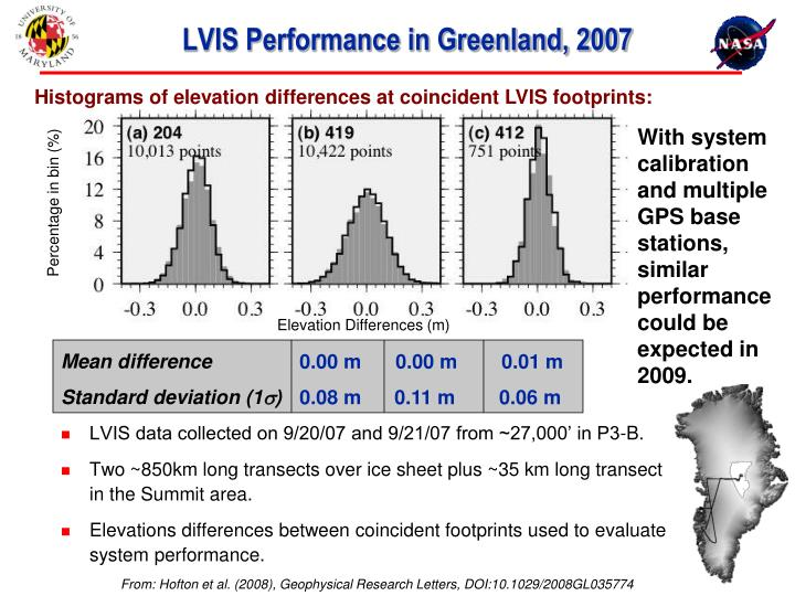 LVIS Performance in Greenland, 2007