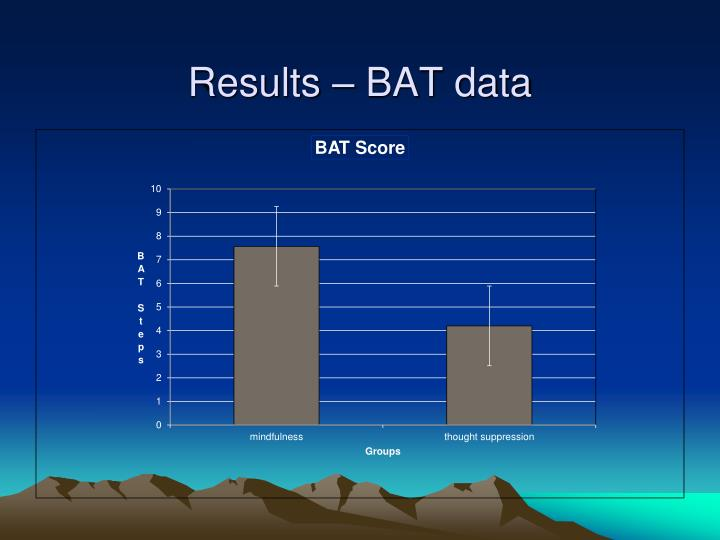 Results – BAT data
