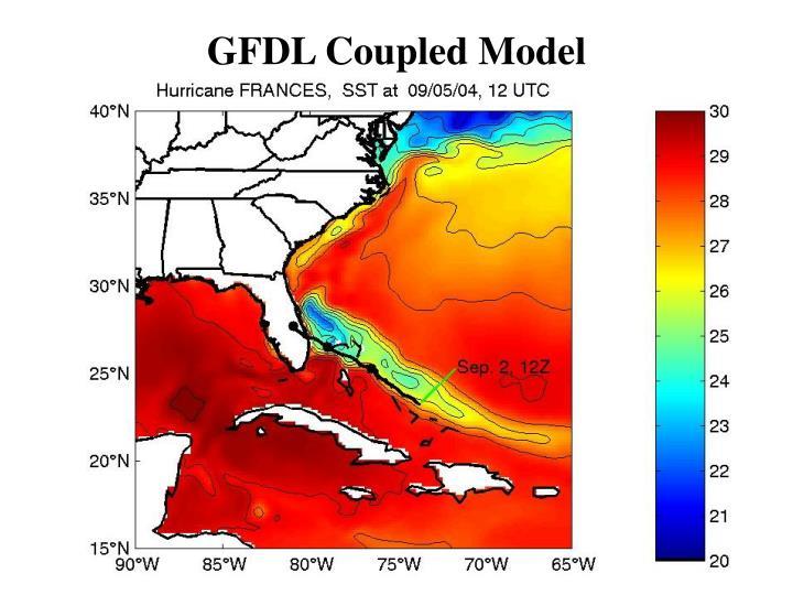 GFDL Coupled Model