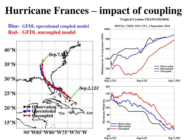 Hurricane Frances – impact of coupling