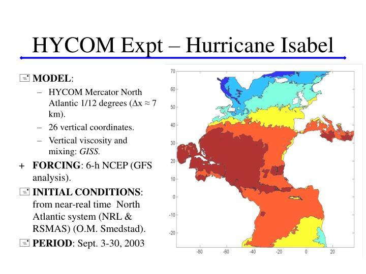 HYCOM Expt – Hurricane Isabel