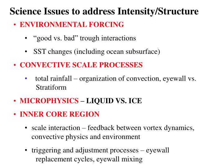 Science Issues to address Intensity/Structure