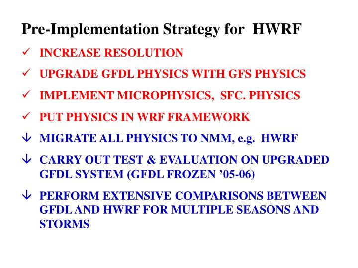 Pre-Implementation Strategy for  HWRF