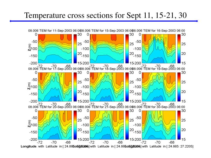Temperature cross sections for Sept 11, 15-21, 30